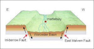 Diagram of the Worcester Basin